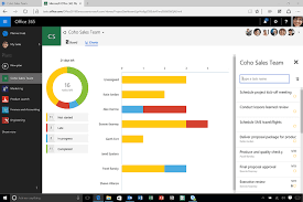 office planner software.  Planner Office 365 Planner Charts View For Team Collaboration With Software I