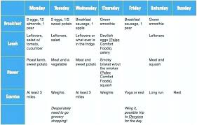 Personal Training Chart Fitness Training Plan Template