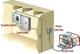 generator transfer switch installation kit instructions onan wiring generator transfer switch installation onan wiring diagram video