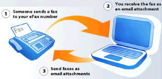 electronic fax free how to setup virtual fax machine for free