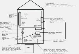 sea doo gti wiring diagram internal wiring diagrams 11 things about seadoo closed loop diagram information 1997 seadoo fuel diagram sea doo gti wiring diagram