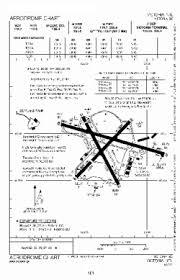 Yyj Victoria Intl Bc Ca Airport Great Circle Mapper