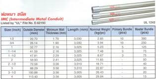 Electrical Conduit Flexible Electrical Conduit Sizes