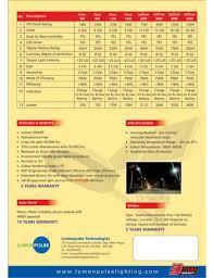 LED Solar Street Light Mira 380  Hawk EnergySolar Street Light Brochure