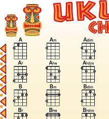 Ukulele 84 Chord Chart Poster Chords Soprano Concert Tenor Beginner 8 5x11 Laminated