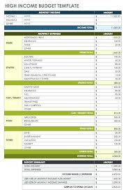Sample Budget Template For Non Profit Organization Monthly Rd