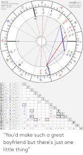 Alexandria Ocasio Cortez Birth Chart Birth Chart Astroseek 16 Mar 1994 1630 430 Pm Wwwastro