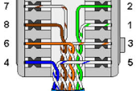 legrand rj45 socket wiring diagram 4k wallpapers legrand cat5e rj45 insert instructions at Legrand Cat5 Wiring Diagram