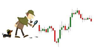 Bharti Airtel Stock Chart Hul Icici Bank Bharti Airtel Trading Strategies For