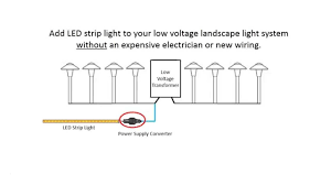 amazing low voltage landscape lighting installation rh lightscapenetworks com landscape lighting cable evergreen landscape lighting