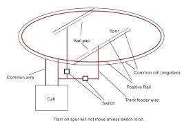 train track wiring simple wiring diagram model railroad wiring train track wiring schematic for block wiring
