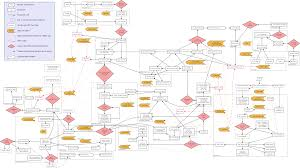 nuse  networking stack in userspace http     linuxfoundation org images    c network data flow through kernel png  the linux networking stack is very complex software that