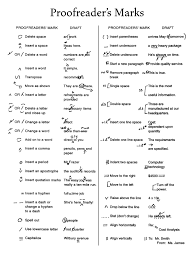 Printable Editing Marks Chart Pin By Gems Of Araby On Calling The Muse Editing Writing