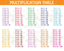 Colorful Multiplication Table Stock Vector - Image: 68071998