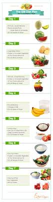 muscle gain diet plan 7 days korean diets to lose weight fast foods to eat to build muscle and