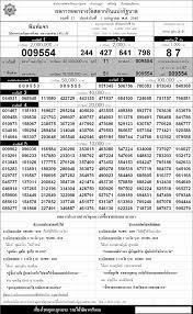 ตรวจหวย ตรวจผลสลากกินแบ่งรัฐบาล 1 กรกฎาคม 2548 ใบตรวจหวย 1/7/48