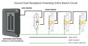 electric breaker box wiring sub panel installation how to video wiring diagram amp breaker box sub panel electrical 60 gfci pa