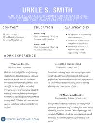 Examples Of Resumes Best Resume 2017 On The Web Inside 85