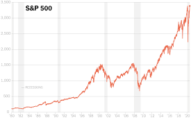 S&P 500 at Record as Stock Market ...