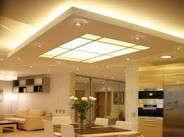 Kitchen Roof Design Awesome Inspiration
