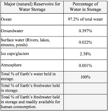 2012 research paper outline apa pdf