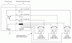 nema l6 20r receptacle wiring diagram nema image l6 30 wiring diagram l6 auto wiring diagram schematic on nema l6 20r receptacle wiring diagram