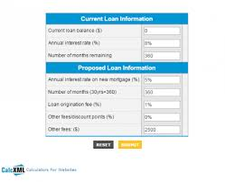 calculator refinance mortgage first niagara mortgage rates and calculators bank online