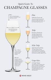 Drinking Glass Size Chart Champagne Flutes Or Glasses Wine Folly