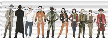 Eso Height Chart Venusian Aikido Fallout 4 Character Height Chart Via My
