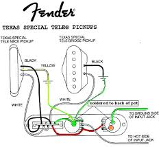 telecaster wiring photograph wiring diagram services \u2022 3 way switching schematic 1971 fender telecaster wiring photograph wire center u2022 rh poscaribe co telecaster 3 way switch wiring diagram 7 telecaster 3 way switch wiring diagram 7