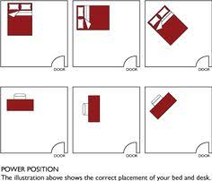 feng shui home office layout. feng shui power position getting rid of fear find out how can home office layout