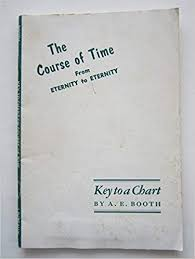 Chart On The Course Of Time From Eternity To Eternity The Course Of Time From Eternity To Eternity Key To A Chart