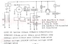 lifan wiring diagram carlplant pit bike wiring diagram electric start at Lifan 110 Wiring Diagram
