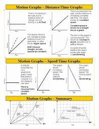 Best 25+ Motion graphs ideas on Pinterest   Motion graphics ...