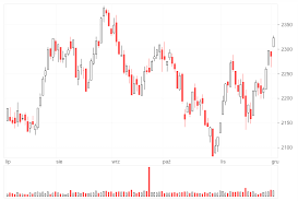 Vanilla Price Chart Runkit Npm Talkrz Price Chart