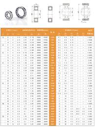 Bearing Chart Flange Bearing Size Chart Best Picture Of Chart Anyimage Org
