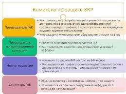 Теоретические материалы Подготовка и защита магистерской  Защита магистерской диссертации 1 2 3 4 5 6 7