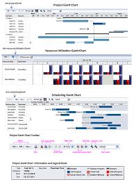 Gantt Chart Components Data Visualization Tools Gantt Chart Components 11 1 2 1 0