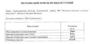 Дипломная работа Межевание земельного участка Гатчинского района  3 1 Общие сведения о ЗАО Гатчинское