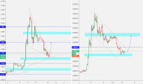 Xrp Usd Chart Tradingview Page 26 Xrp Usd Ripple Price Chart Tradingview