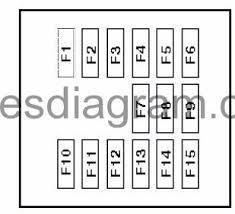 fuse box alfa romeo 156 fuse box diagram since 02 1999