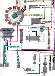 mercury outboard wiring diagram schematic 25 hp evinrude wiring mercury outboard control wiring diagram mercury outboard wiring diagram schematic 25 hp evinrude wiring diagram wire center \u2022