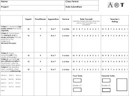 Student Self Assessment The smARTteacher Resource Student SelfAssessment 1