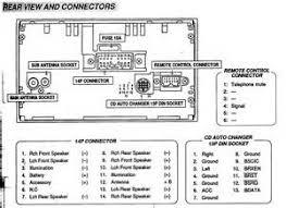 similiar obd1 wiring schematic keywords gm obd1 wiring diagram all about wiring diagram vairyo com