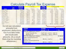 Estimate Payroll Taxes Calculator Chapter Nine Employer Taxes Payments And Reports Ppt
