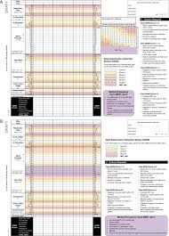 A Human Factors Approach To Observation Chart Design Can