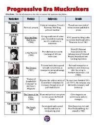 Progressive Era Muckrakers Chart And Worksheet History