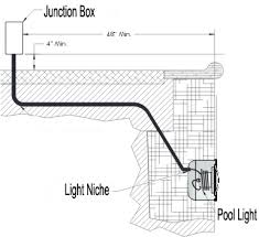 pool light wiring diagram wiring diagrams above ground pool wiring diagram nilza