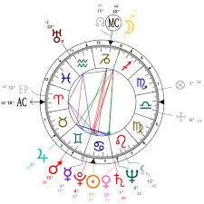 Malia Obama Birth Chart Astrology And Natal Chart Of Manolete Born On 1917 07 04