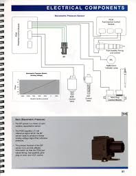 ford 4x4 wiring diagram on ford images free download wiring diagrams 4x4 Wiring Diagram ford 4x4 wiring diagram 14 f250 wiring diagram dodge wiring diagram 4x4 wiring diagram chevy truck